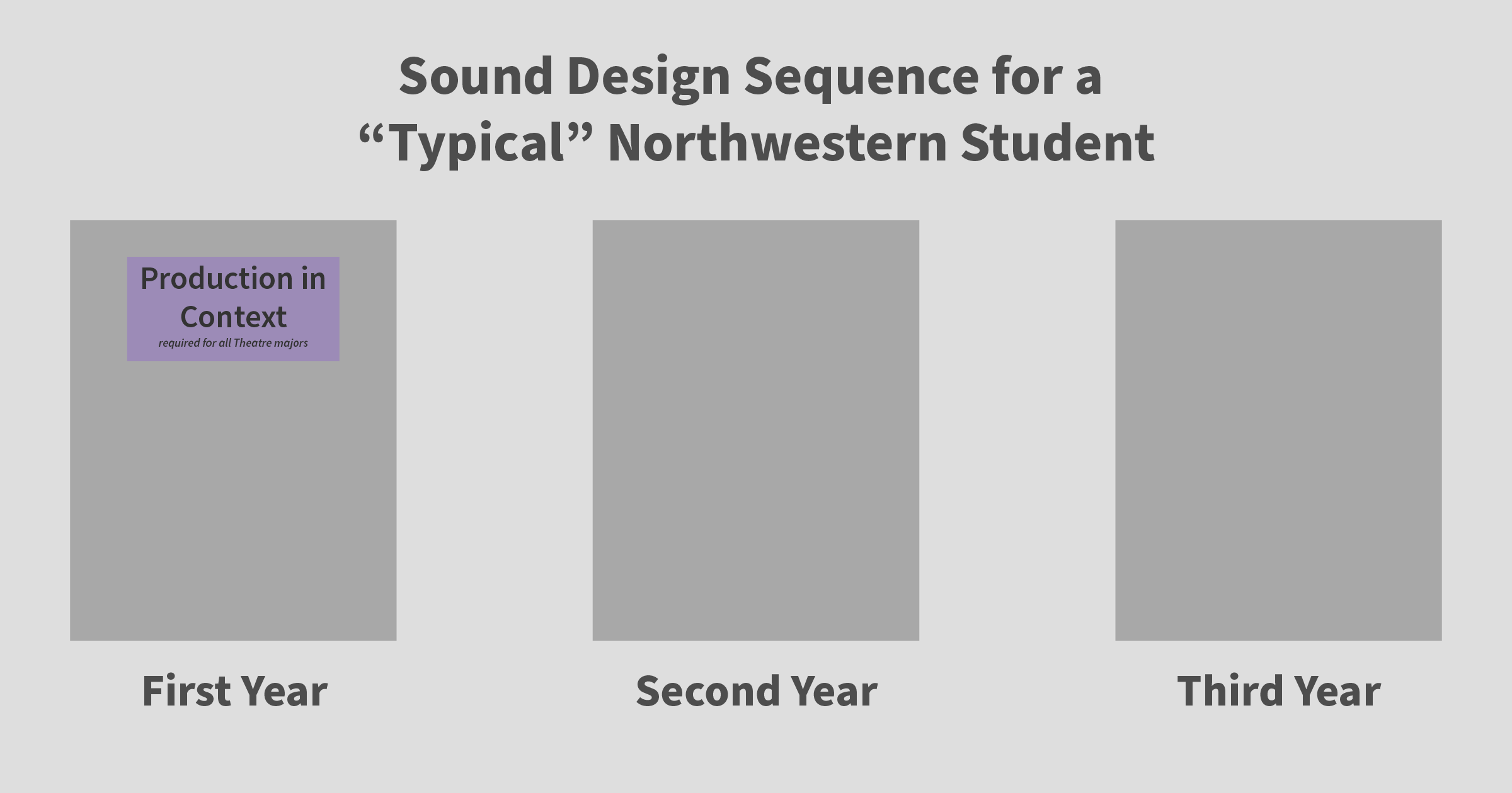 Sound Sequence Diagram